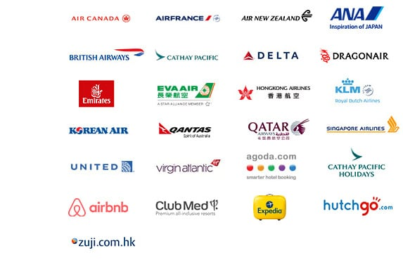 Up to hk 600 spending rebate upon travel foreign currency spending citibank hong kong - Shopping cash card paying spending ...